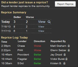 Live Lender Reprices